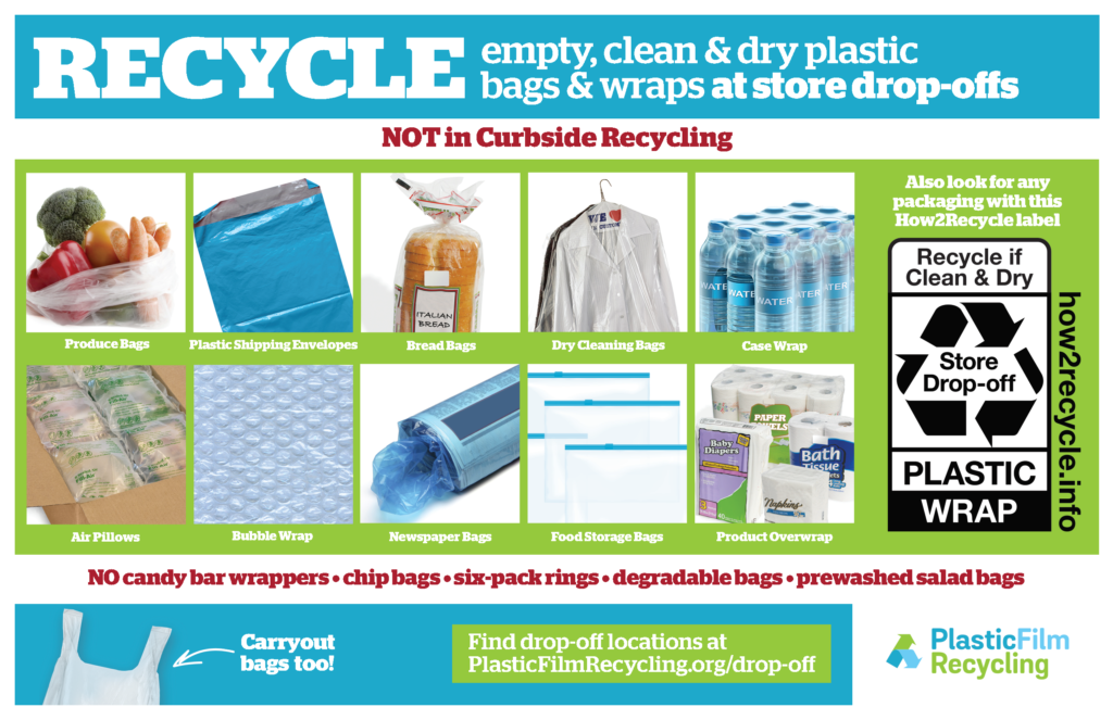 Plastic Wrap Recycling Guide